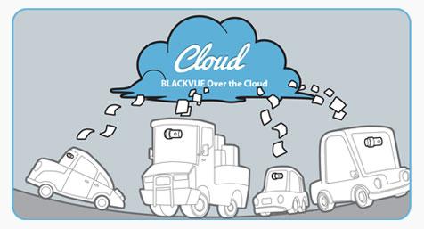 cloud cartoon 04 - Công nghệ điện toán đám mây Blackvue