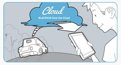 cloud cartoon 06 - Công nghệ điện toán đám mây Blackvue