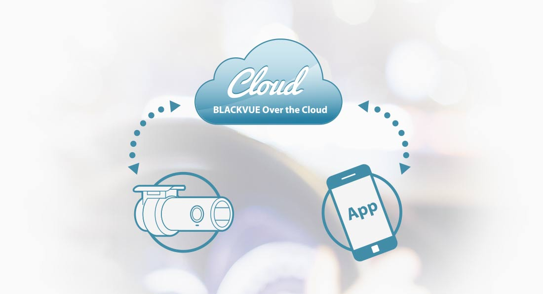 blackvue over the cloud diagram logo app dash cam connected - Camera hành trình ô tô Blackvue DR750X-1CH