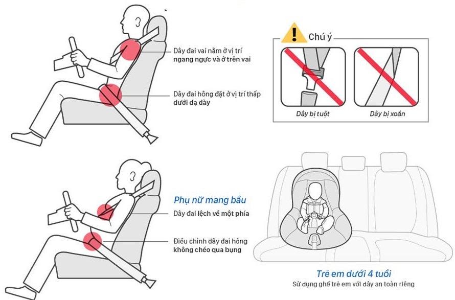 tu the an toan 2 - Một số lưu ý khi lái ô tô, tài xế không nên bỏ qua