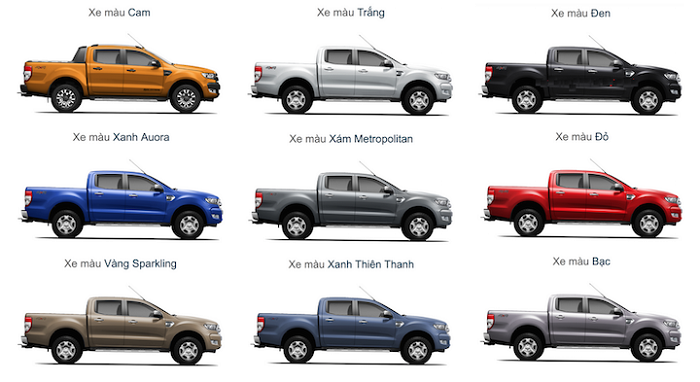 mau xe ford ranger - Gợi ý chọn màu sắc của xe ô tô hợp bản mệnh trong năm 2018