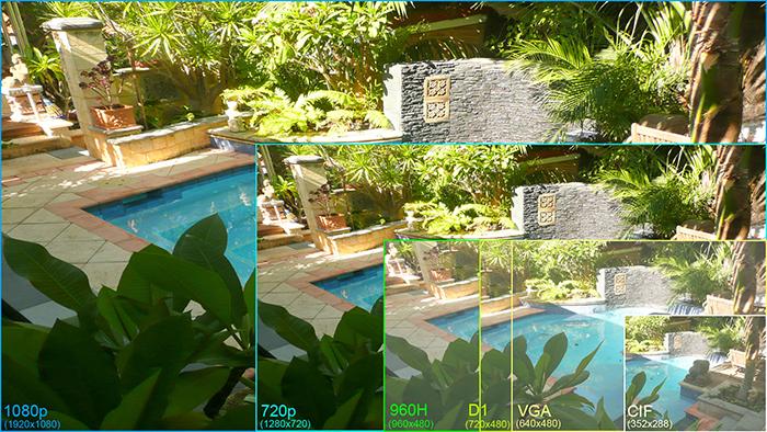 960h vs 720p vs 1080p - Ưu điểm nổi bật của camera hành trình ô tô full HD 1080px