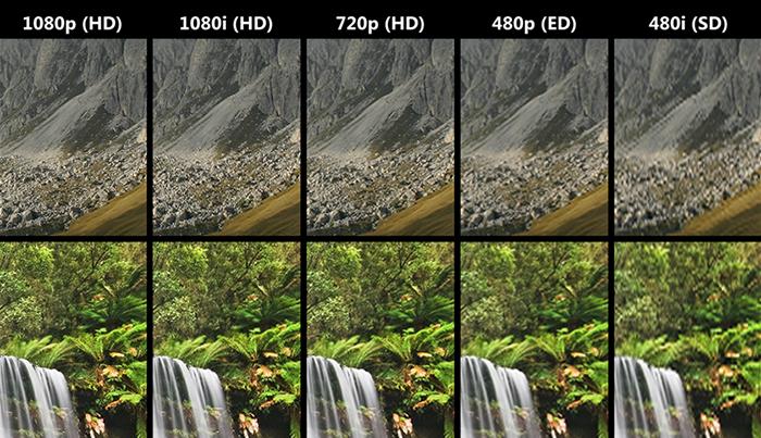hinh anh camera 1080p - Ưu điểm nổi bật của camera hành trình ô tô full HD 1080px