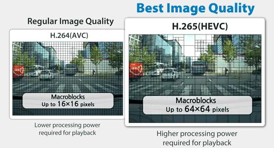 blackvue hevc h.265 compression - Camera hành trình ô tô 4K DR900X-2CH