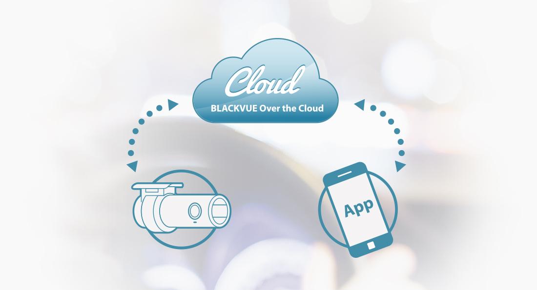 ung dung blackvue 7 - Over The Cloud công nghệ đột phá mở ra kỷ nguyên mới cho camera hành trình