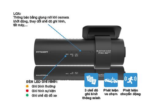 DR750X Series Graphic 003 tieng viet blackvue dr750x g sensor impact motion detection e1596786981842 - Camera hành trình ô tô Blackvue DR750X-1CH