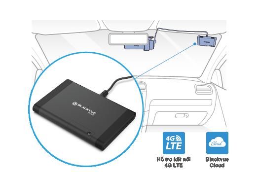 DR750X Series Graphic 003 tieng viet blackvue lte connectivity module cm100 lte - Camera hành trình ô tô 4K DR900X-2CH